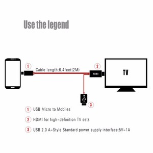 Image 5 - 5 Pin Micro USB to HDMI Cable For MHL Output Audio Adapter HDTV Adaptor 1080P Full HD for Samsung Galaxy S2 i9100 i9220 i9250