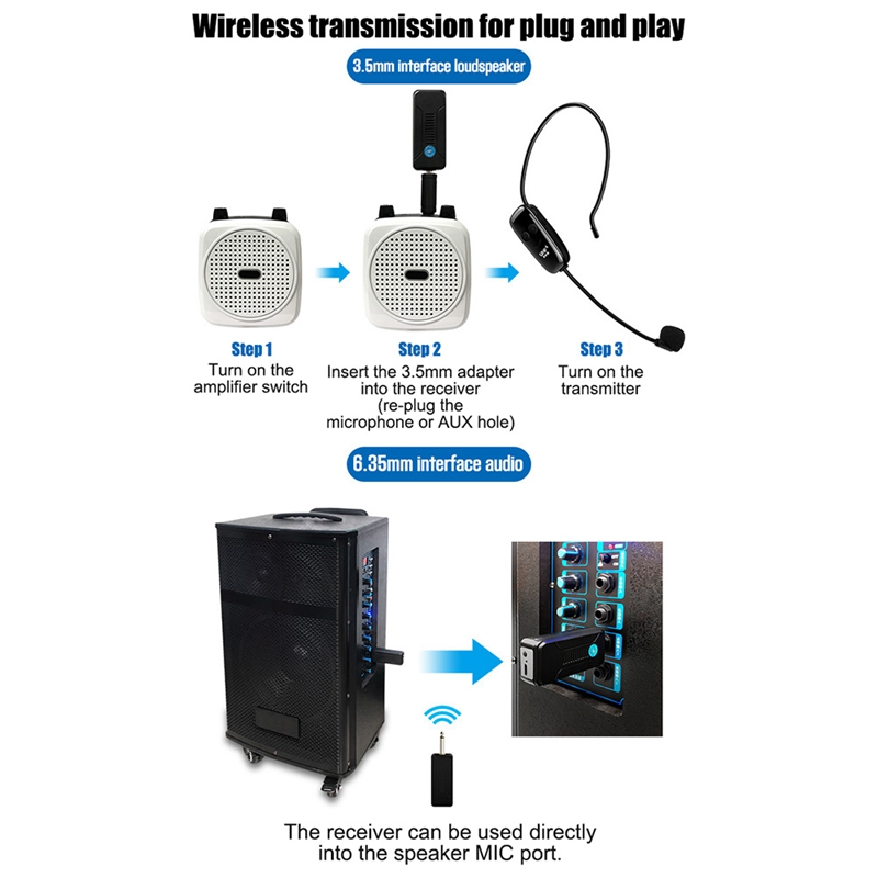 U12F Uhf One For Two Wireless Headset Microphone Amplifier Mixer Suitable For Teaching Guides Meeting Lectures in Microphones from Consumer Electronics