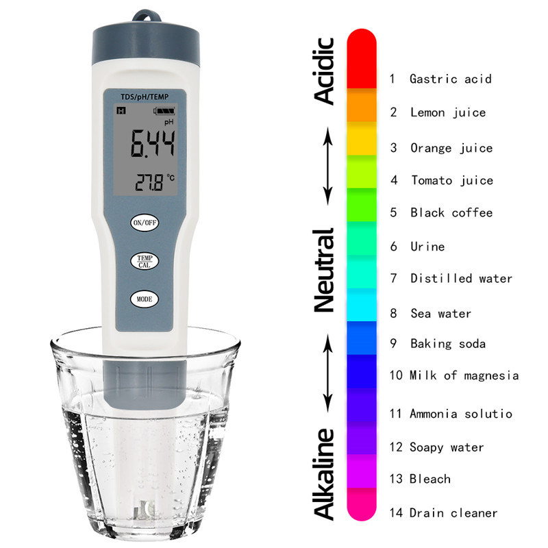 The screen shows the ph value