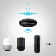 Work-Center Frankever Alexa Home Repeater-Controller Tuya Wifi Smart with APP Universal