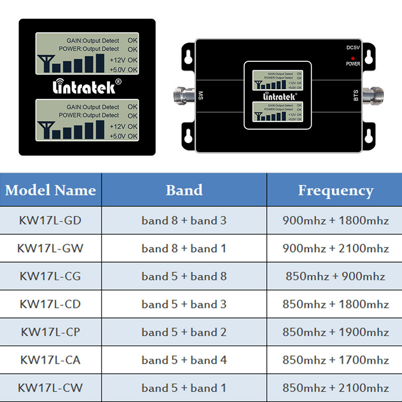 Image 2 - Lintratek dual band UMTS cdma 850 3G 1800 4G 1700 1900 signal booster 2100mhz mobile phone 850mhz repeater amplifier set  LCD s7-in Signal Boosters from Cellphones & Telecommunications