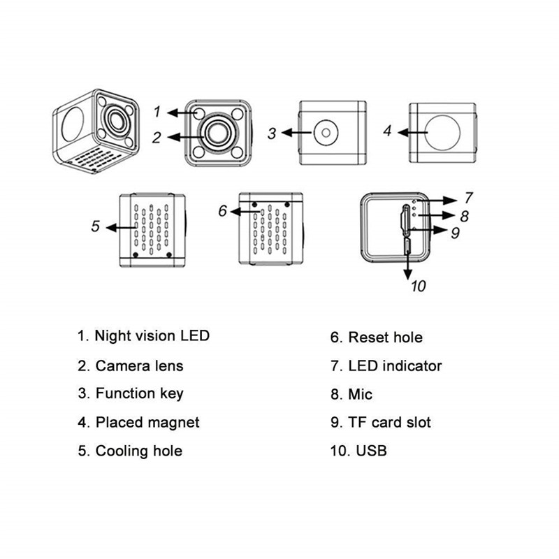 FAIYOU C6 маленькая wifi камера IP мини видеокамера DV управление с помощью телефона компьютера для домашней безопасности HD DVR 720P H.264. MP4 видео Cam - 5
