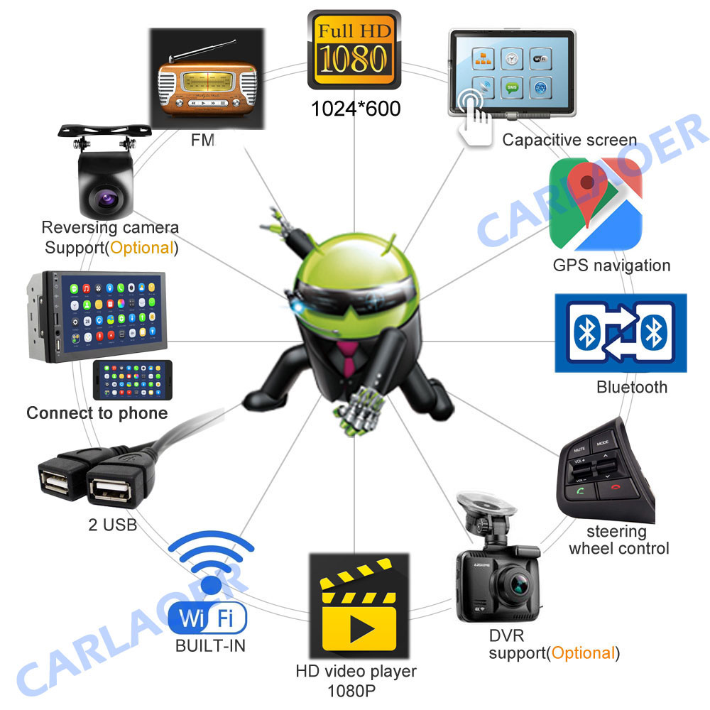 cheapest Auto Radio 2 Din Android8 1 GPS Navigation Car Radio Car Stereo 7inch Wifi Bluetooth USB Audio 2DIN Universal Multimedia Car Player