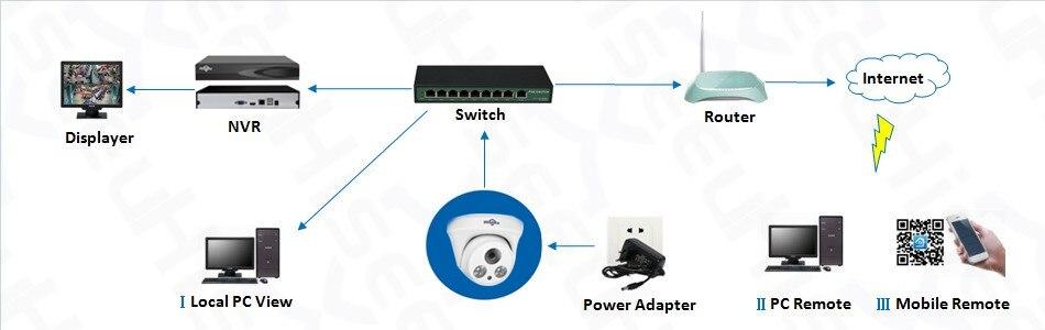 He5ee1f76da45448ea2244d68a343304ad Hiseeu 2MP 5MP POE IP Camera H.265 1080P Bullet CCTV IP Camera ONVIF for POE NVR System Indoor Home Security Surveillance IR Cut