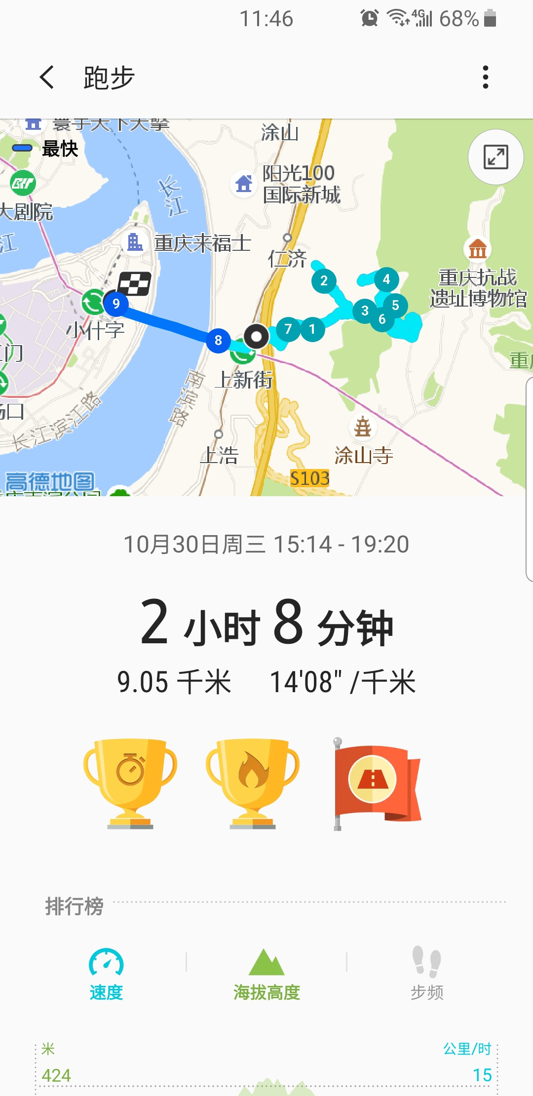 南山红鸡西线10号2019年10月30日插图1
