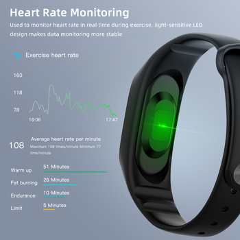 Doolnng M4 Smart Band Heart Rate Blood Pressure Fitness Bracelet Sport Smart Bracelet Smartband Activity Tracker Wristband 1