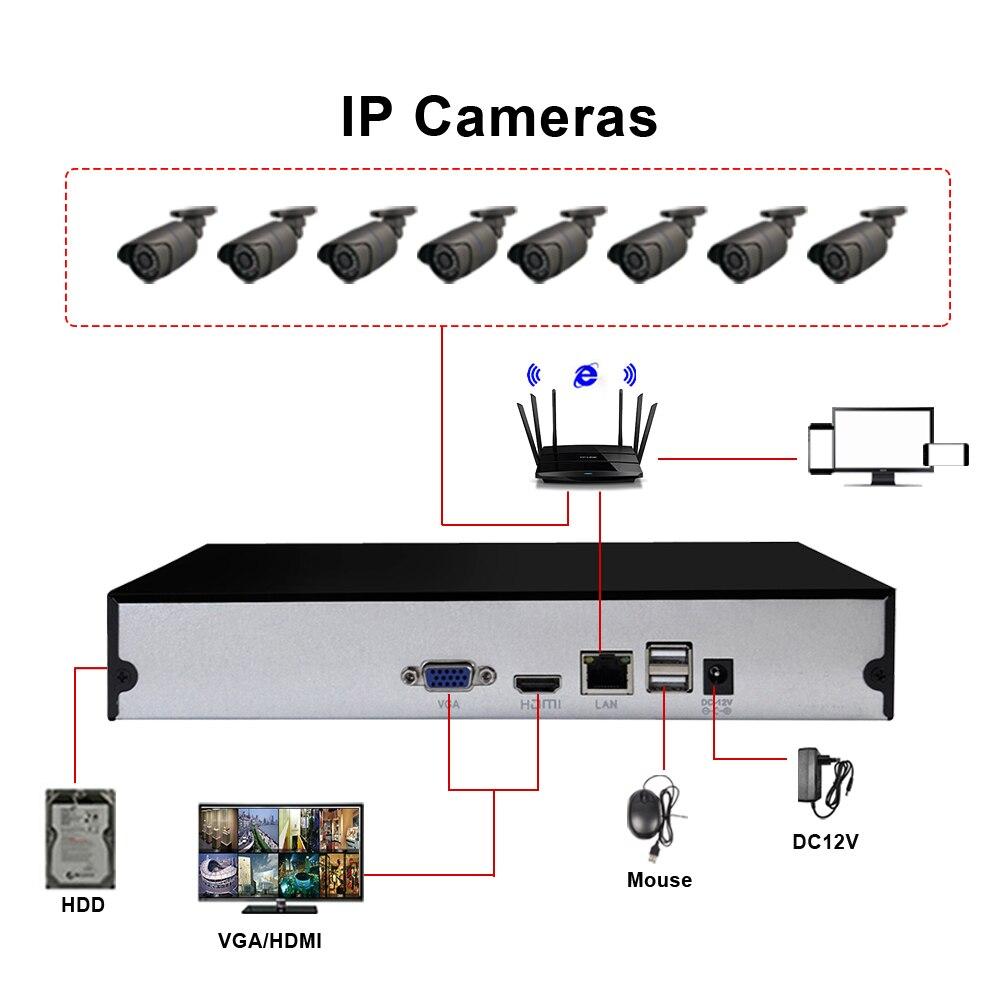 포트 8CH 1080P 4MP