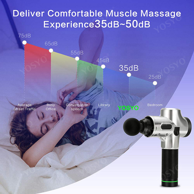 LCD Display Massage Gun Deep Muscle Massager Muscle Pain Body Neck Massage Exercising  Relaxation Slimming Shaping Pain Relief 4