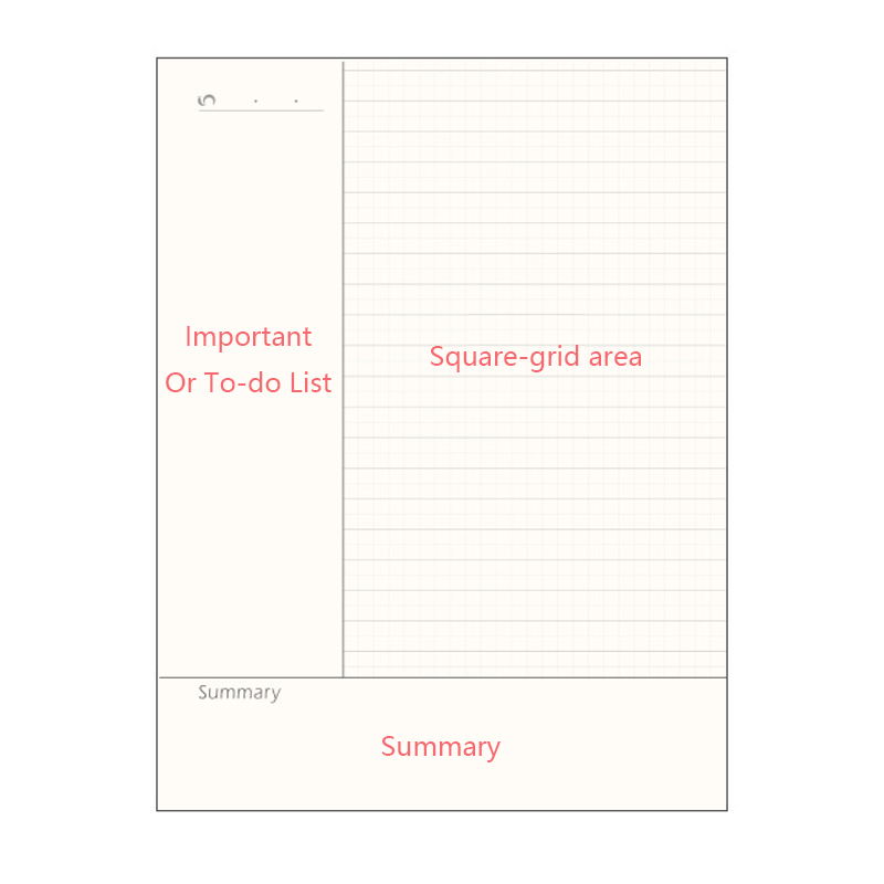 Efficiency planner 100 GSM Cornell note Bullet dotted journal A4/A5 192 pages Lined / grid format Classic office&school notebook