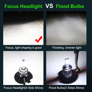 Image 5 - 18000lm 4 lados canbus h7 led farol h1 turbo h4 9005 hb3 9006 hb4 led h8 h11 lâmpada 6500k diodo de 360 graus luz de nevoeiro automático