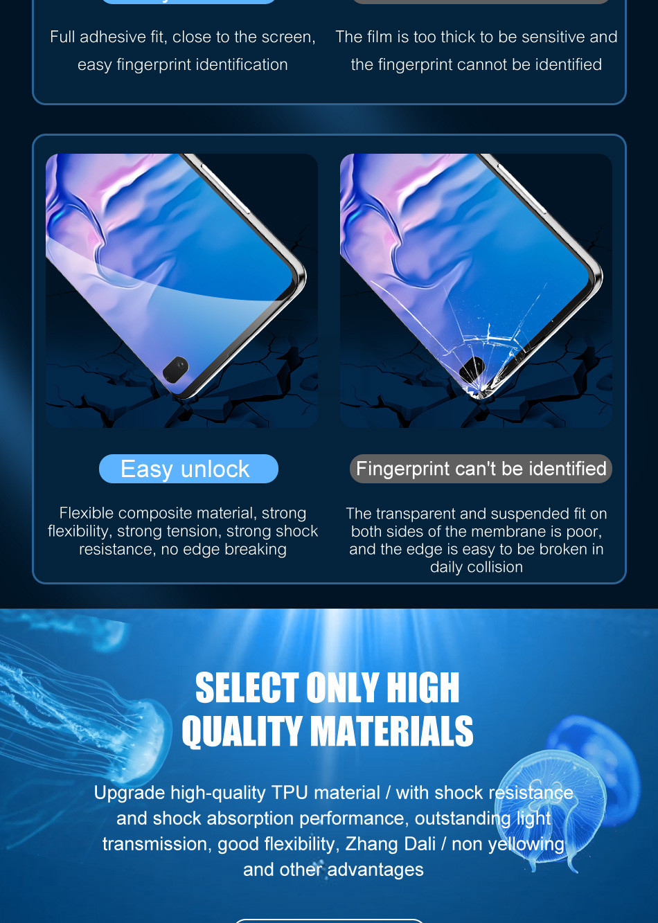3Pcs Hydrogel Film On The Screen Protector For Samsung Galaxy S8 S9 S10 S20 Plus Ultra Screen Protector For Samsung Note 8 9 10