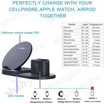 Wireless Charger Stand for iPhone AirPods Apple Watch, Charge Dock Station Charger for Apple Watch Series 5/4/3/2 iPhone 11 X XS 5