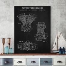 Motor de motocicleta Blueprint arte lienzo póster vintage de pintura industria imprime cuadros de pared decoración de habitaciones de chicos regalo para él
