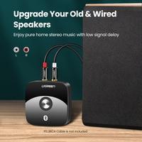 Wireless Bluetooth 5.0 Receiver
