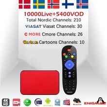 IPremium AVOV tv OnlinePro+ IP tv Скандинавская Норвегия Швеция Израиль Испания Турция портальный IP ТВ m3u подписка Android mickyhop OS tv Box