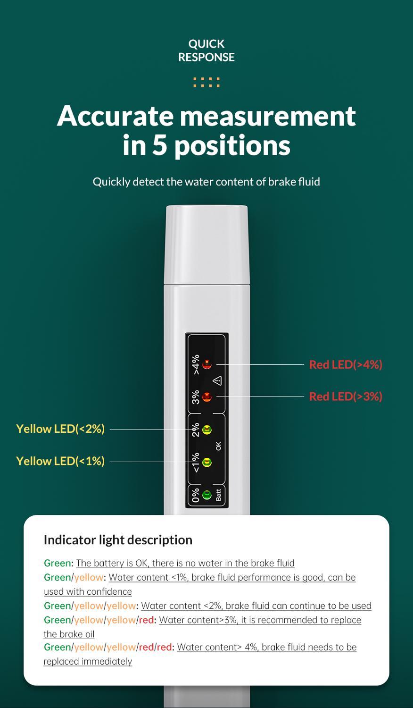 OBD2 Новый тестер тормозной жидкости ручка с 5 светодиодный автомобильный инструмент для автомобиля диагностические инструменты мини тестер тормозной жидкости для DOT3/DOT4 Тестер масла в тормозной системе      АлиЭкспресс