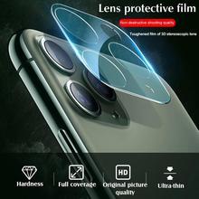 Camera Lens Protection