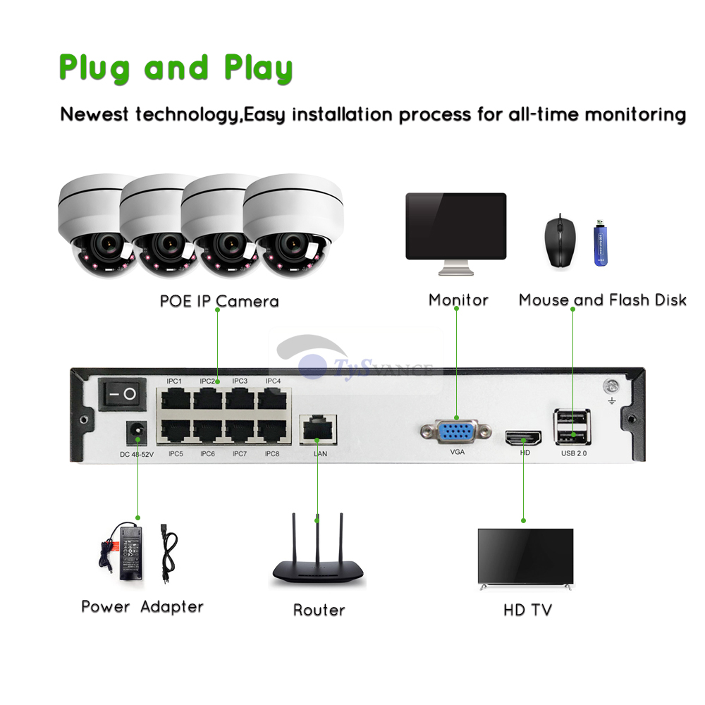 Image 4 - 4ch 5MP POE PTZ System Kit H.265 CCTV Security 8ch NVR Indoor Waterproof 2.8 12mm 4X Optical Zoom IP Camera Surveillance Video-in Surveillance System from Security & Protection
