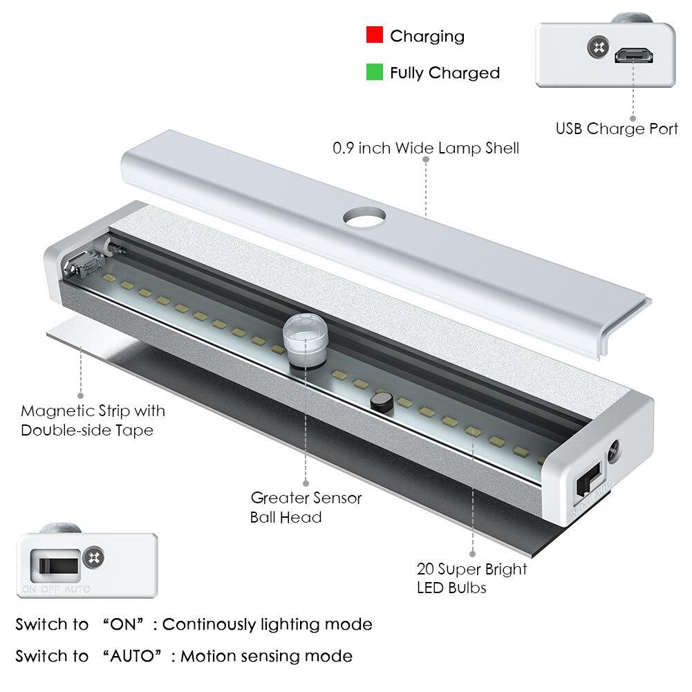 recarregáveis sem fio do armário magnético sob os balcões que iluminam sens