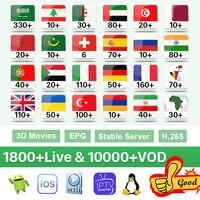 QHDTV France IPTV Arabic Netherlands Belgium German Android M3U IPTV Subscription Code Algeria IP TV Morocco Italy Spain QHDTV