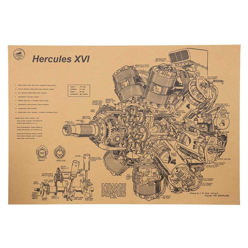 التعادل LER محرك هيكل تصميم المشارك مقهى البارات ديكور مطبخ الملصقات الزينة Vintage المشارك ريترو كرافت ورقة ملصقات جدار