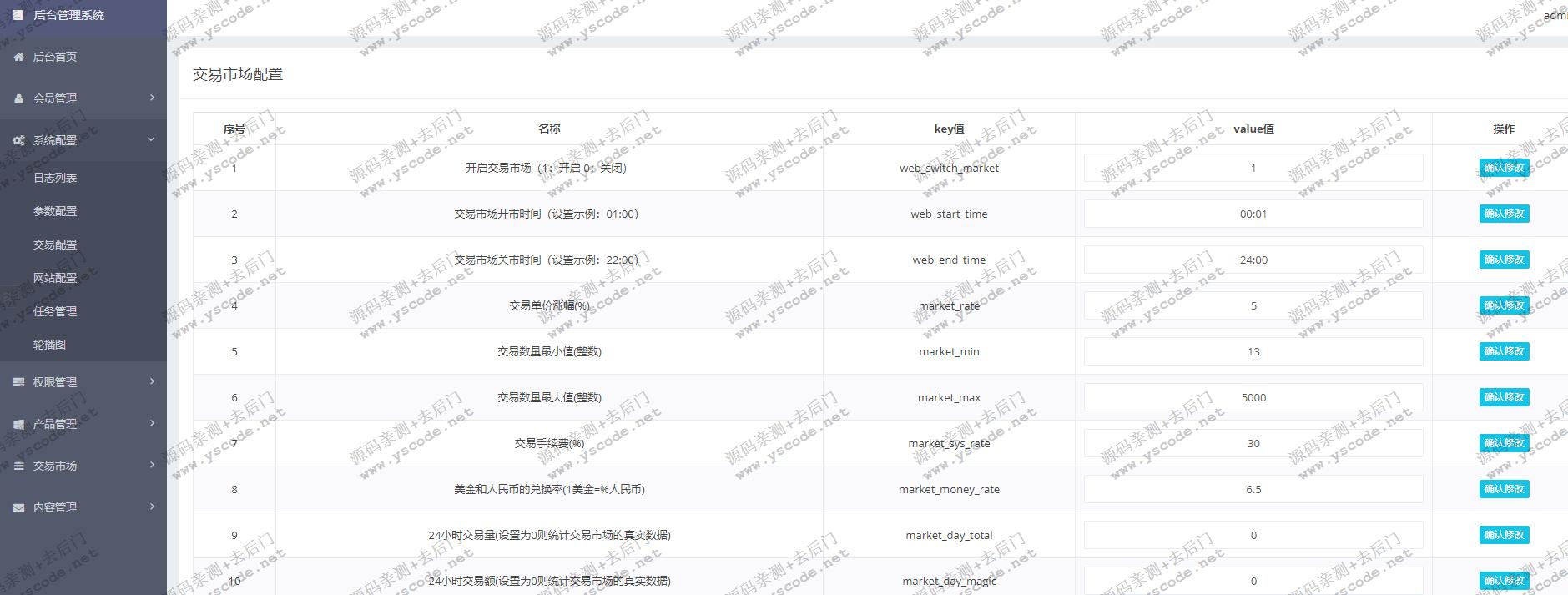 Thinkphp5区块链+挖矿,数字资产,运营级矿机市场完整开源(已测试)插图7