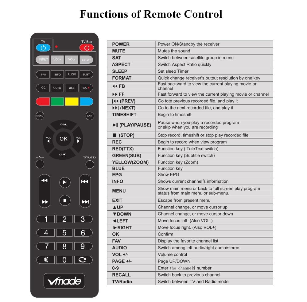 ATSC T terrestrial digital HD TV receiver work at USA Canada Mexico Korea tuner ATSC-T atsc t standard 25