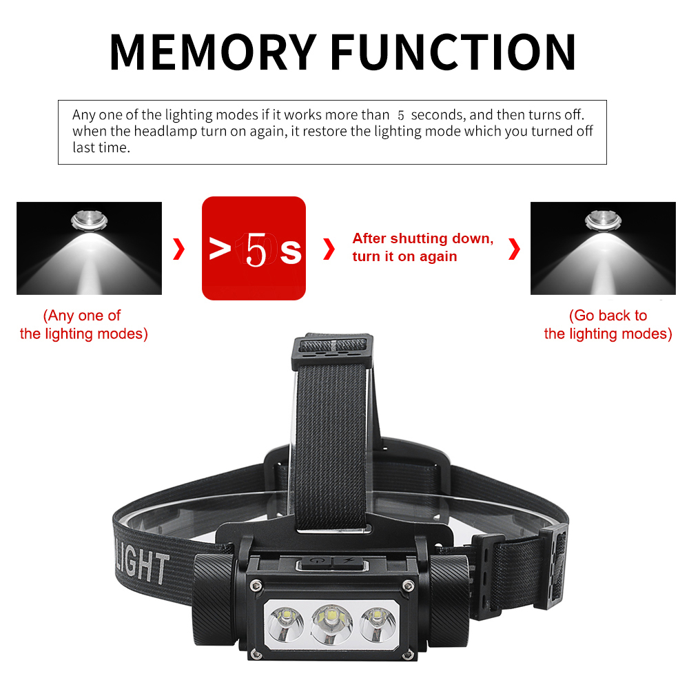 Image 2 - BORUiT B39 LED Headlamp XM L2+2*XP G2 Max.5000LM Headlight 21700/18650 TYPE C Rechargeable Head Torch Camping Hunting Flashlight-in Headlamps from Lights & Lighting