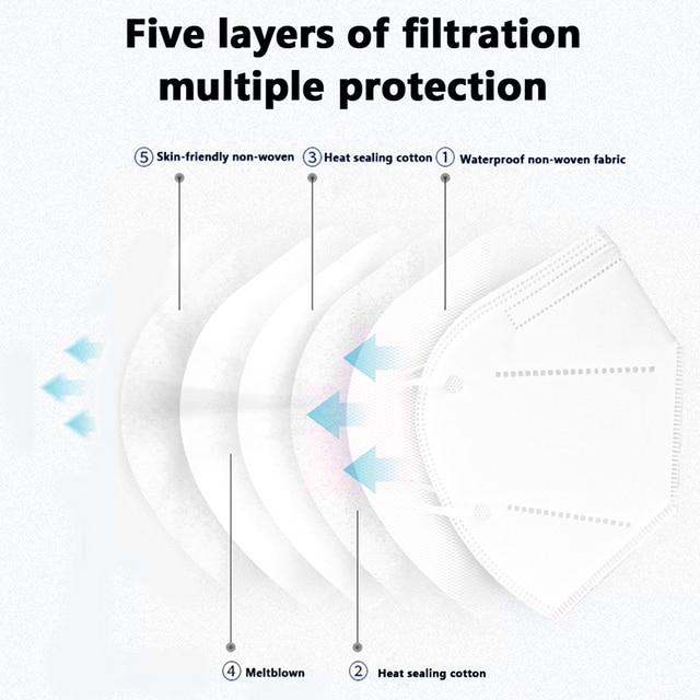 1 3 5 10 50 Pcs masque disposable protective masks mascarias de boca nonwoven 5 layer filte maske safty face mouth mask 4