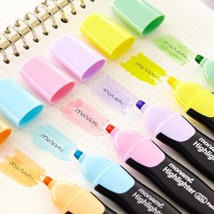 JIANWU 1pc Makaron Creative Modeling Fluorescent pen journal parts Mild color Highlighter School supplies kawaii(China)