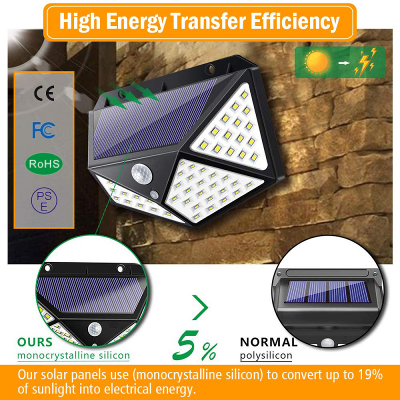 Outdoor 100 LED Solar Power Wall Light Four-sided Light Motion Sensor Waterproof Lamp With Charge And Discharge Protection