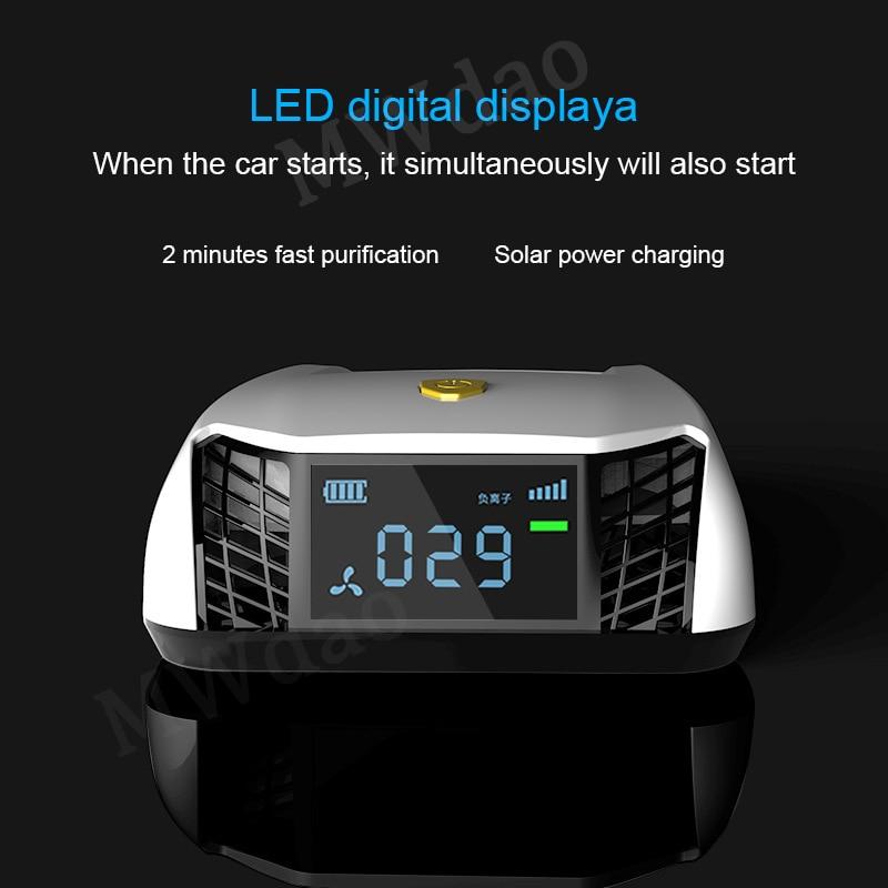 MWdao car air purifier…