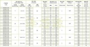 Image 3 - 5PCS 10PCS 20PCS B1209S 1W B1209S SIP 4 NEW DC DC power module 12V to 9V