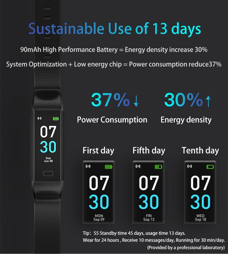 Bluetooth Смарт часы монитор артериального давления Водонепроницаемый