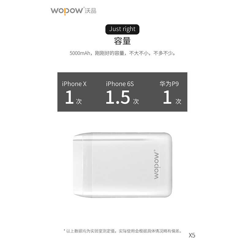 Wopow X5 nuevo Delgado banco de energía móvil Mini 5000 MAh cargador de teléfono móvil tesoro para xiaomi iphone