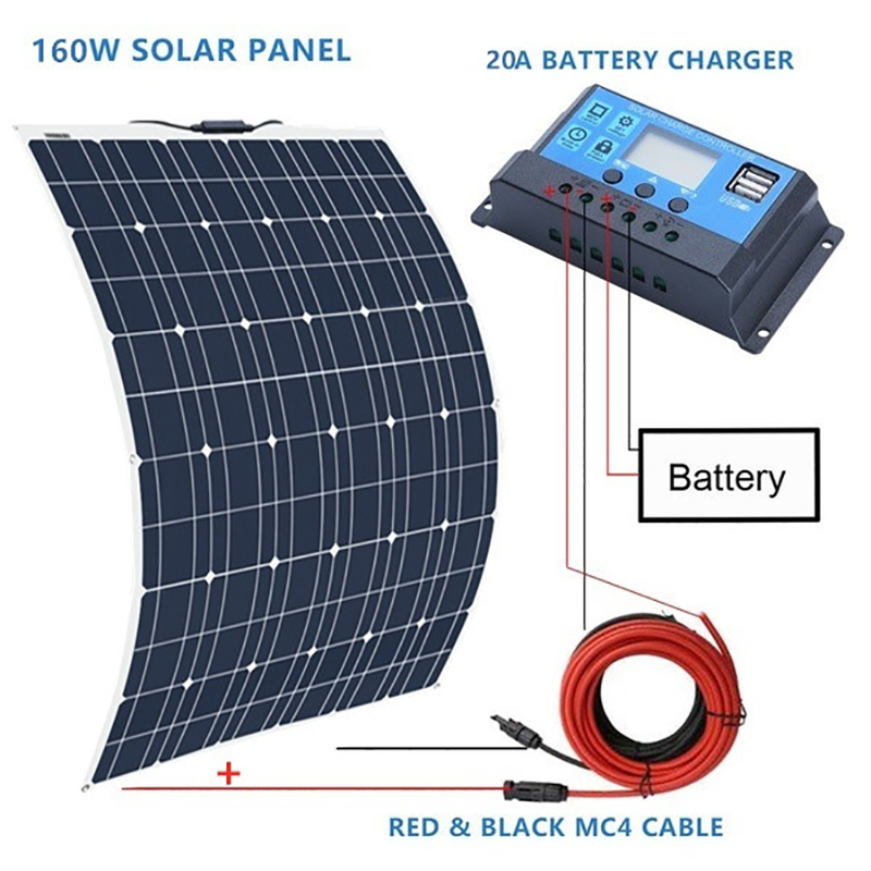 Boguang New Arrival High Efficiency Flexible 160W Monocrystalline Solar Panel Module for 12V Charge Battery Gadgets