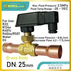 DN25 płynu chłodzącego przełączniki przepływu jest zainstalowany w półhermetyczne sprężarki stojak lub częściowo-sprężarka śrubowa stojak  aby monitorować zmiany przepływu