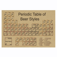 Room decoration beer periodic table kraft paper poster bar cafe decoration painting wall sticker