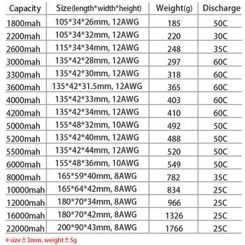 HRB 4S Lipo Battery 14.8v 5000mah 6000mah 4S 2200mah 3300mah 4200amh 12000mah 22000mah RC lipo Dean for rc car drones helicopter 5