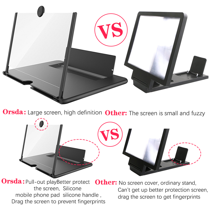 Orsda 14-inch 3d phone screen amplifier HD Eyes Protection Display Video  universal Screen Amplifier Support all smart phone 5