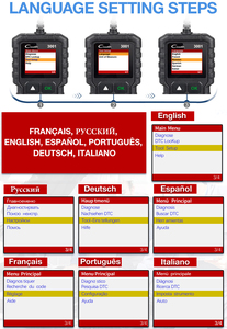 Image 2 - LAUNCH X431 Creader 3001 Full OBDII/EOBD code reader scanner Multilingual CR3001 Car diagnostic tool PK ELM 327