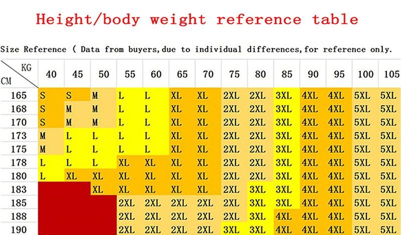体重身高尺码表1024X600