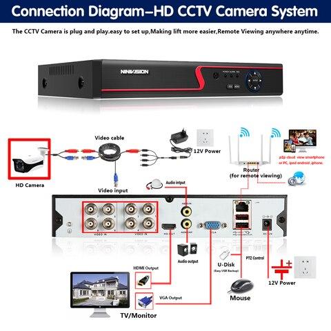 cctv ir corte filtro camera ahd interior
