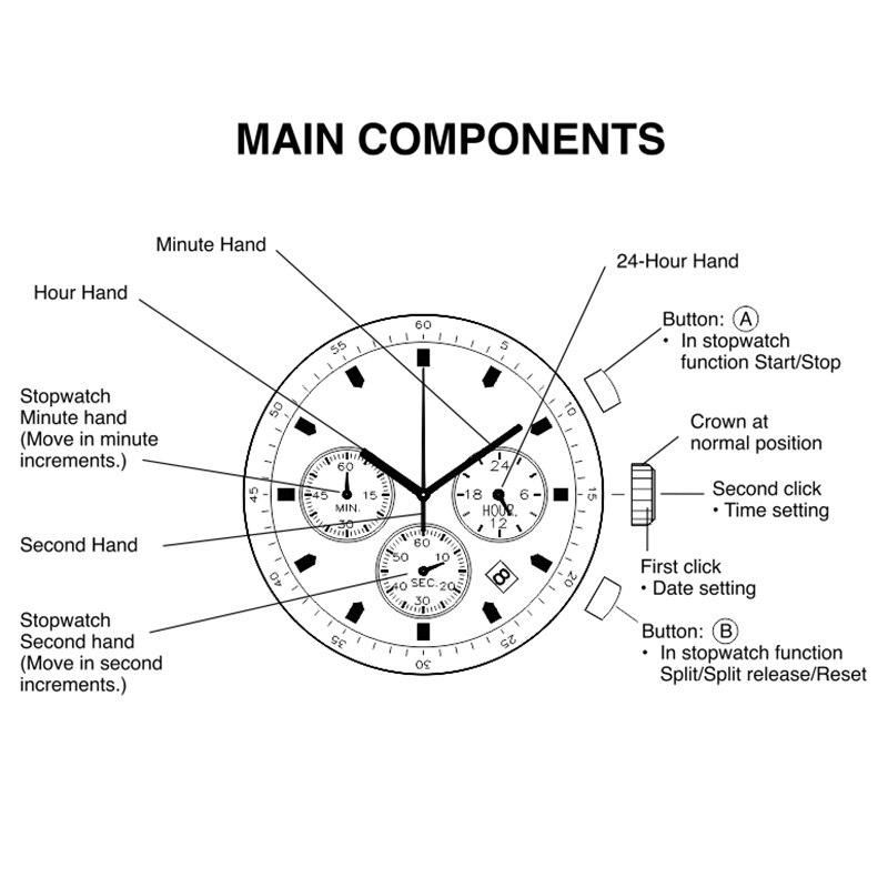 He7d979871739490f9e75eedd14cd3290i BOBO BIRD Wooden Watch Men erkek kol saati Luxury Stylish Wood Timepieces Chronograph Military Quartz Watches in Wood Gift Box
