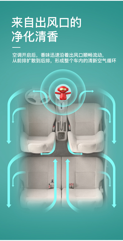 Украшения для интерьера автомобиля аромат освежитель воздуха для автомобиля милая кукла обезьяна подвесное украшение запах автомобиля духи автомобиль Стайлинг