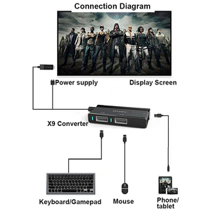 Image 3 - 4K 60Hz Bluetooth Pubg Điều Khiển Điện Thoại Di Động Chuột Bàn Phím Chuyển Đổi Cắm Adapter Dành Cho Android IOS Thông Minh điện Thoại Với Máy Tính