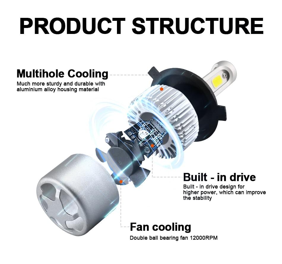 He83aef21e505402eb1ada0e138a9e48bw hlxg 2X 3000K H4 LED H7 H11 H8 HB4 H1 H3 HB3 Auto S2 Car Headlight Bulbs 72W 8000LM Car Styling 6500K 4300K 8000K led automotivo