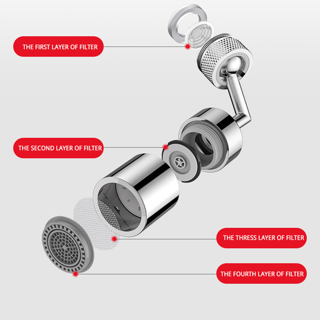 SHAI Universal Splash Faucet Spray Head 720 Degree Rotating Tap Filter Water Bubbler Faucet Aerator Kitchen Faucet Nozzle 6