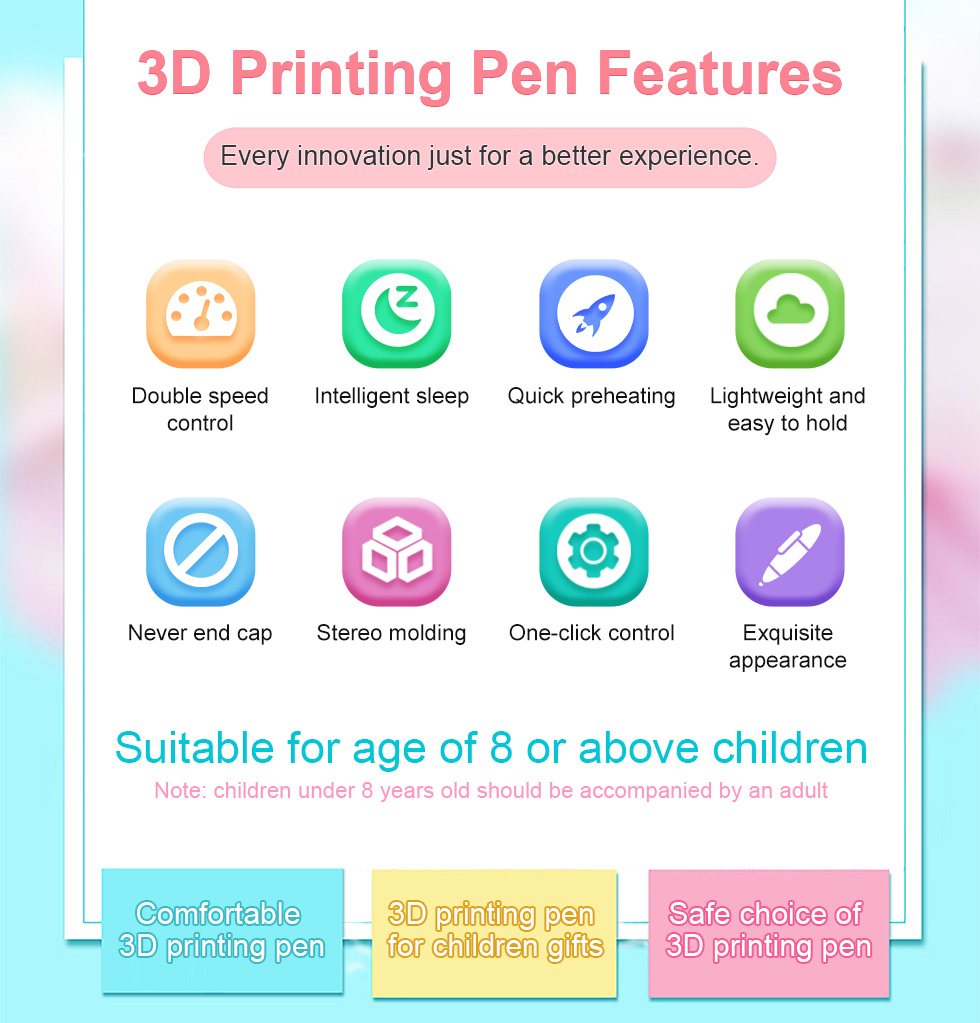 Minibear 3D Printing Pen Made With ABS Material Perfect Gift for Kids & Adults