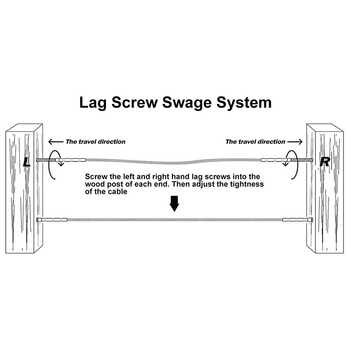 Swage Lag Screws Left & Right 64 Pack for 1/8 Inch Cable Railing, 316 Stainless Steel Stair Deck Railing Wood Post Balusters Sys